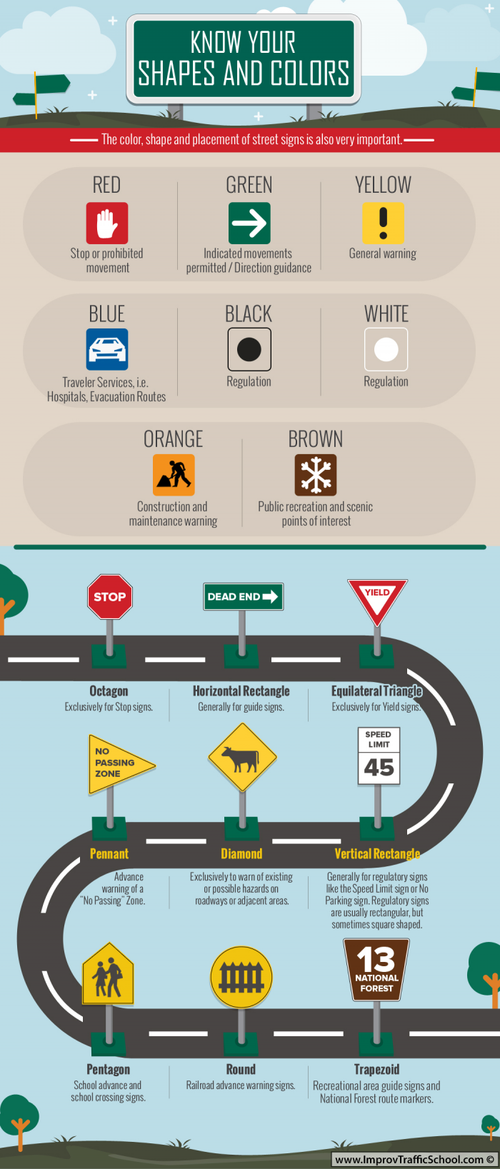 Road Signs: Know Your Shapes and Colors
