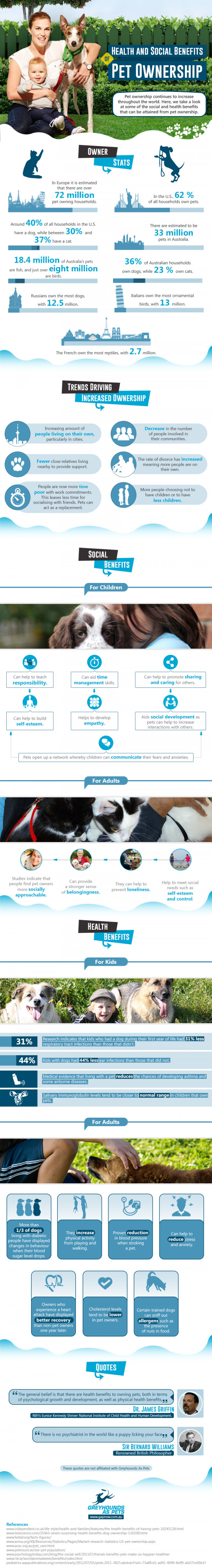 Health and Social Benefits of Pet Ownership