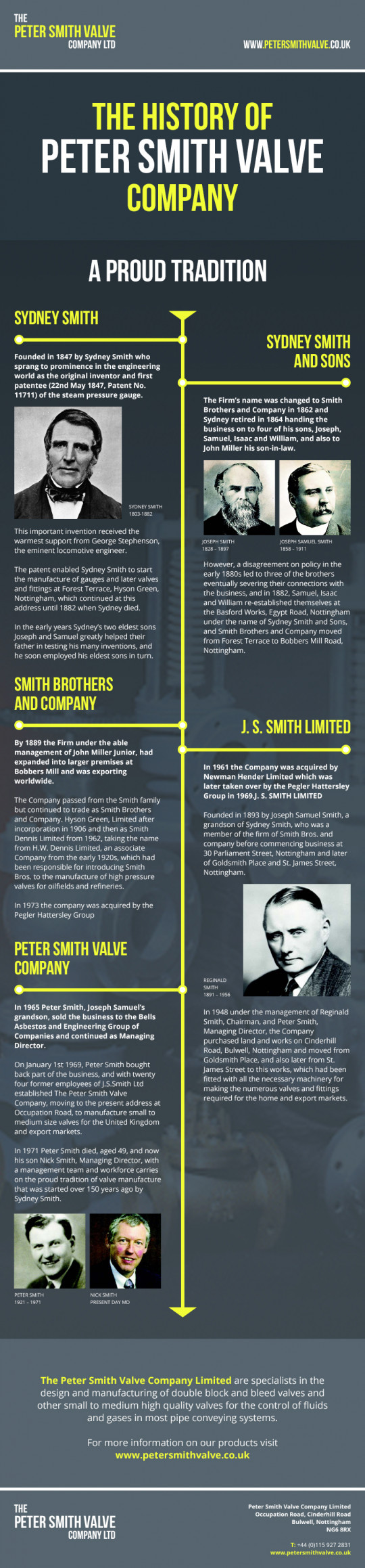 The History of Peter Smith Valve Company