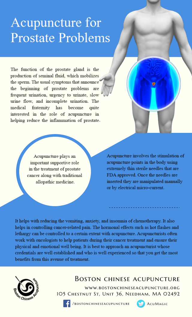Acupuncture For Prostate Problems