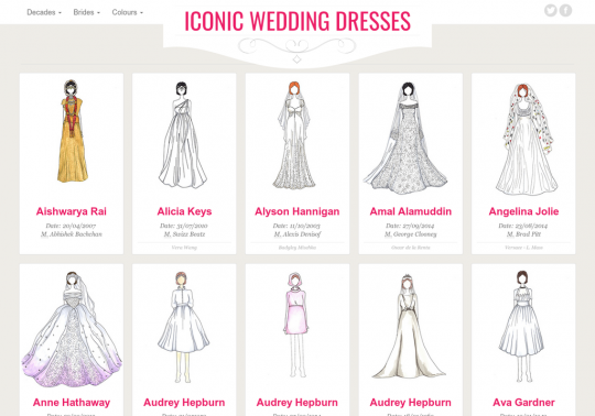 The 100 Most Iconic Wedding Dresses of All Time
