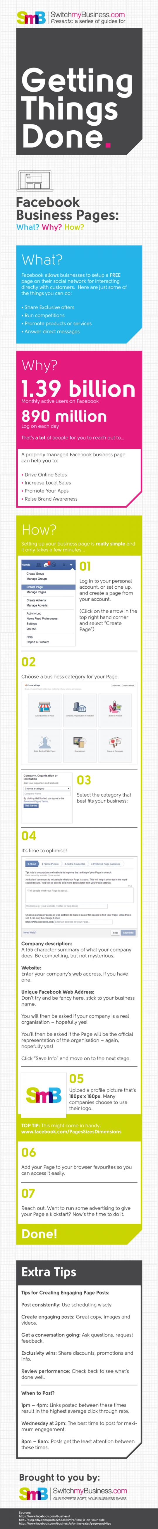 Setting up a Facebook business page: what, why, how and when?