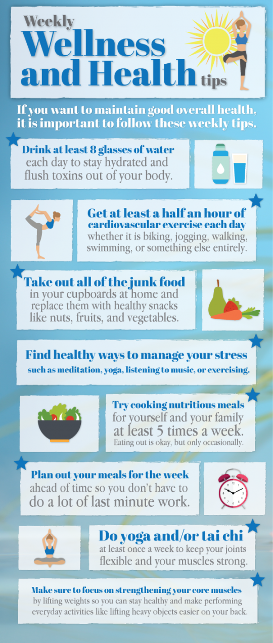 Weekly Wellness Tips/ Weekly Health Tips
