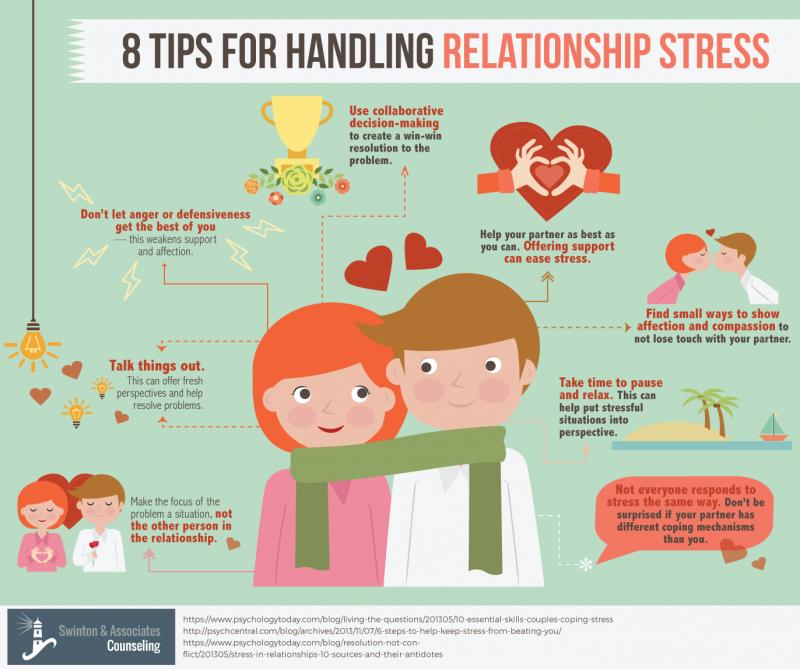 8 Tips for Handling Relationship Stress