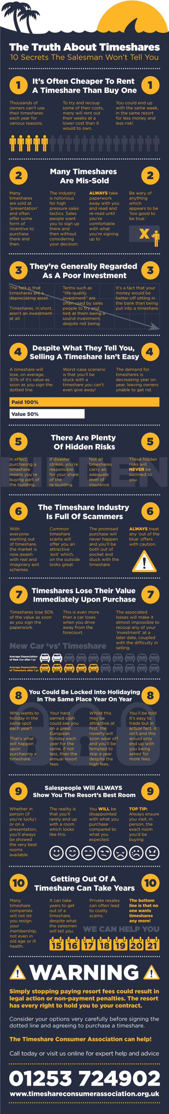 The Truth About Timeshares - 10 Secrets The Salesman Won