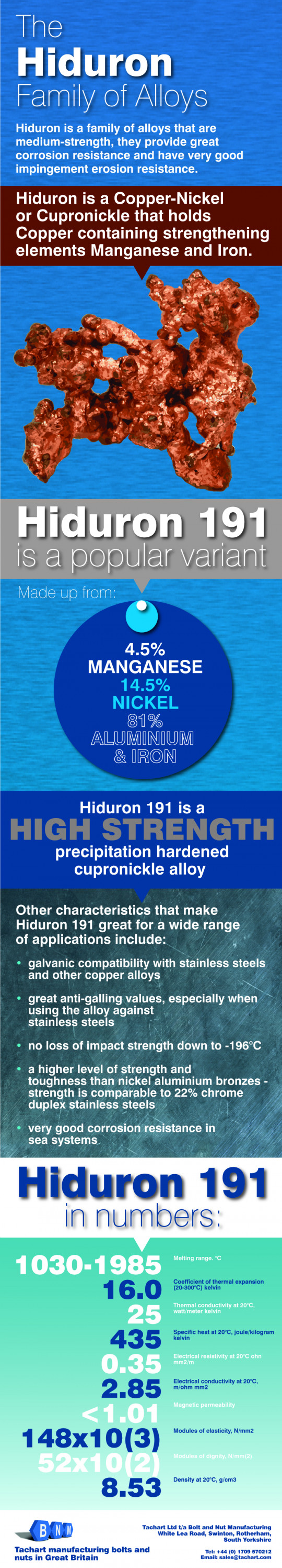The Hiduron Family of Alloys