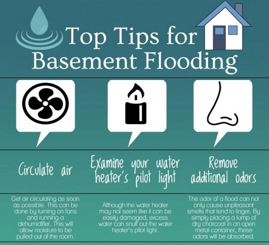 Top Tips For Basement Flooding