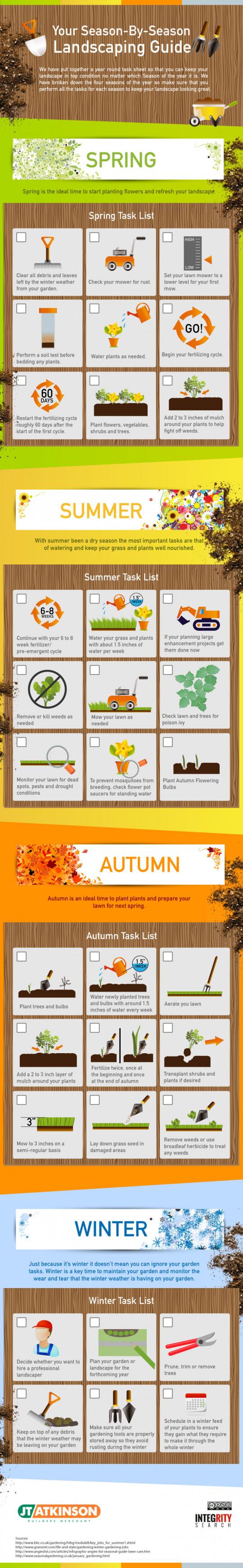 Season By Season Landscaping Guide [Infographic] | ecogreenlove