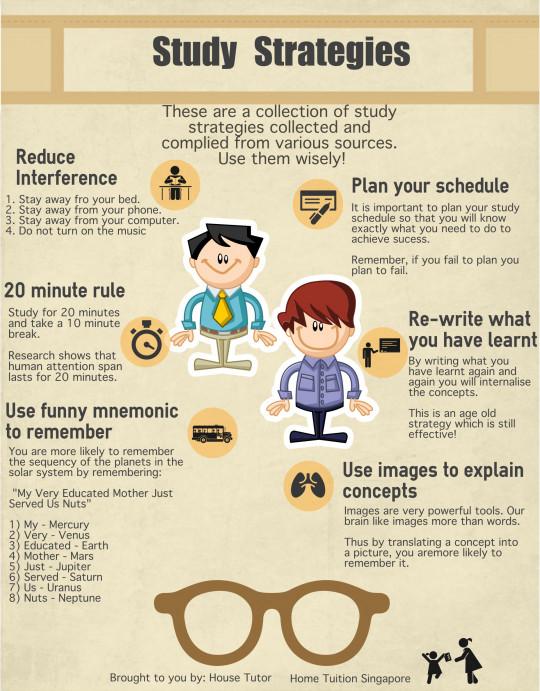 Study Strategy