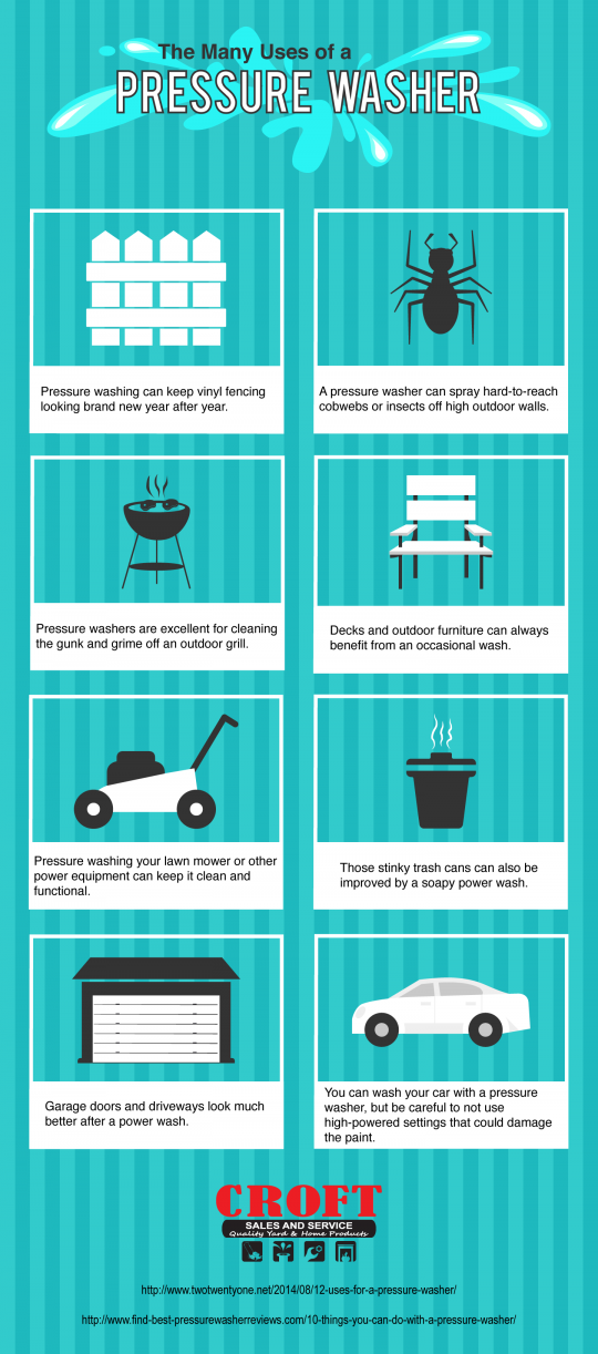 The Many Uses of a Pressure Washer