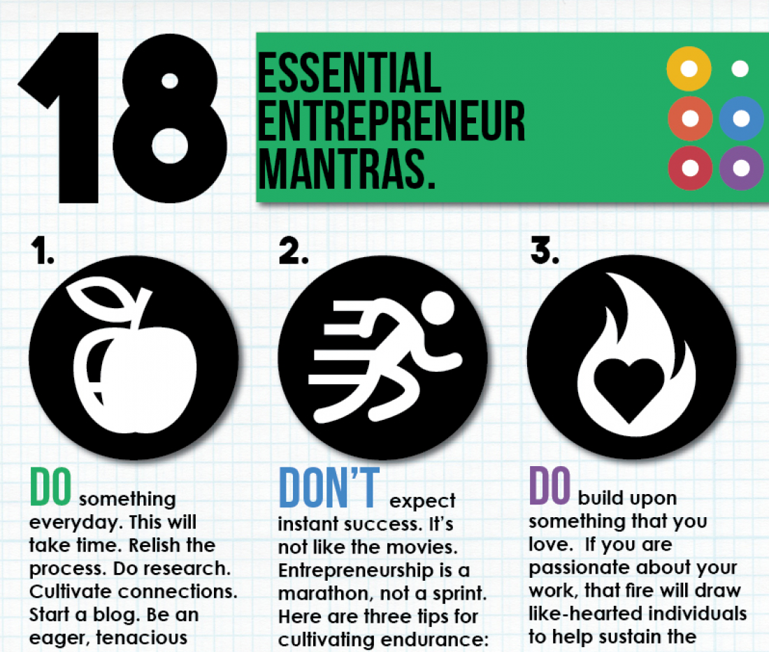 18 Essential Entrepreneur Mantras