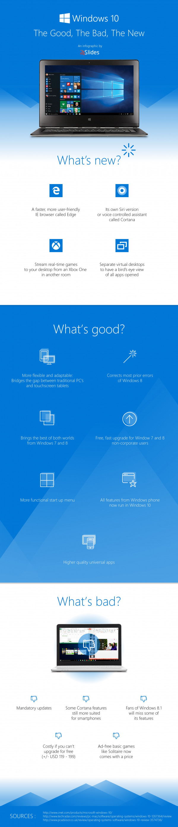 Windows 10: The Good, The Bad, The New
