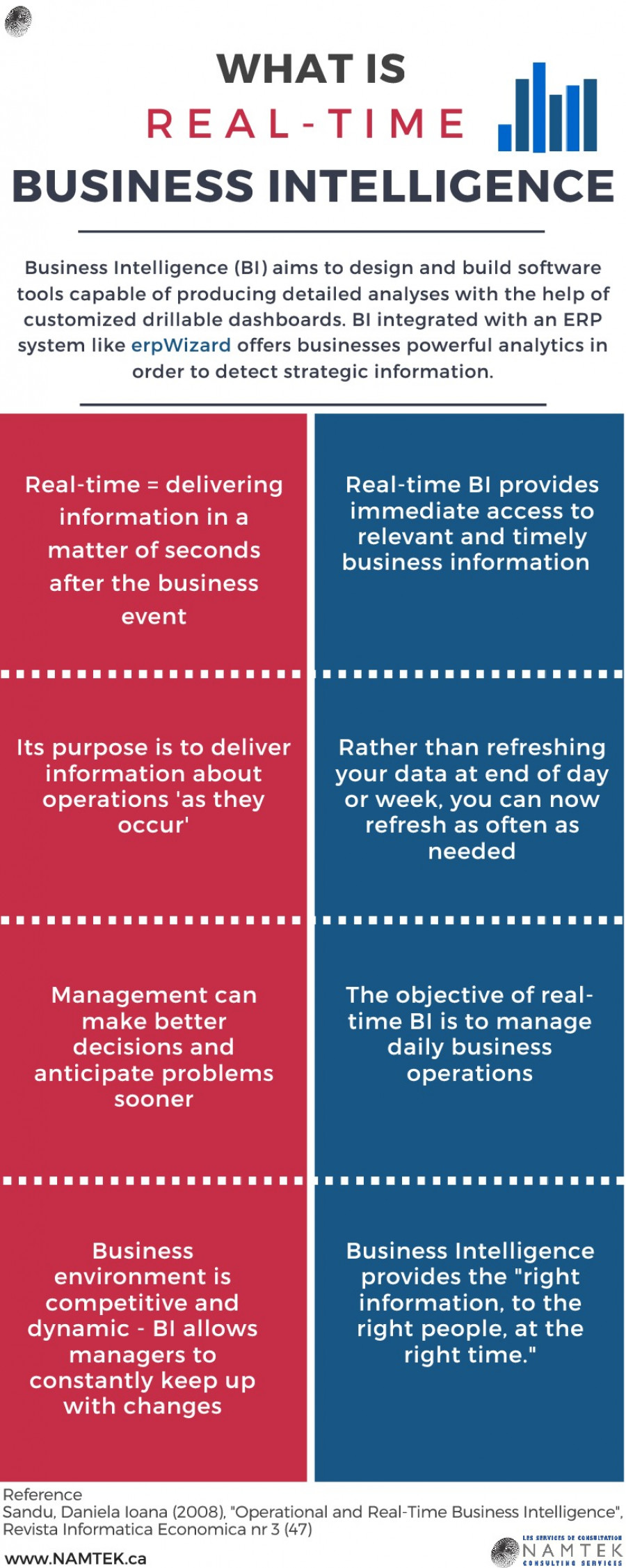 258429? w=900 - The Importance of Business Intelligence in Business Growth