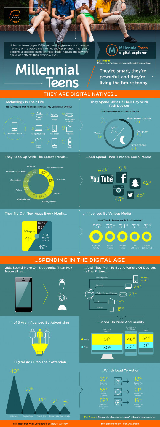 Refuel Agency Millennial Teens Digital Explorer Infographic
