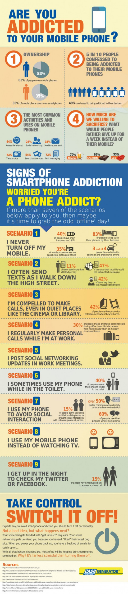 Are You Addicted to Your Mobile Phone?