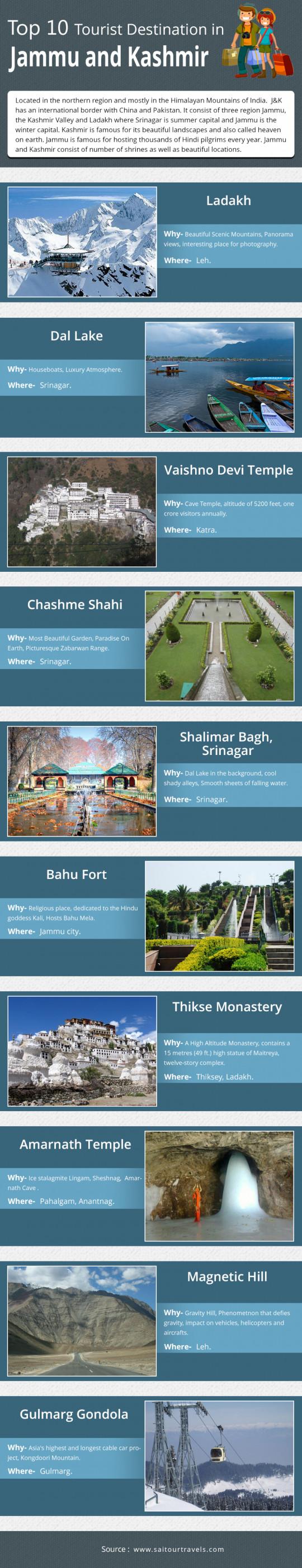 Top 10  Tourist Destinations in Jammu & Kashmir