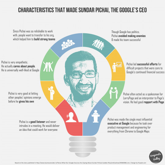Characteristics that made Sundar Pichai as Google