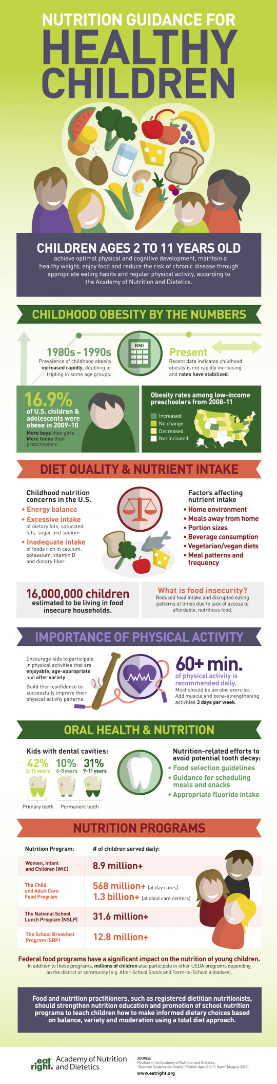 Nutrition Guidance for Healthy Children