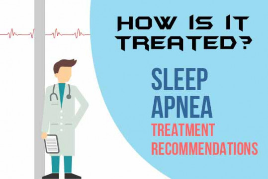 Gifographic for Sleep Apnea