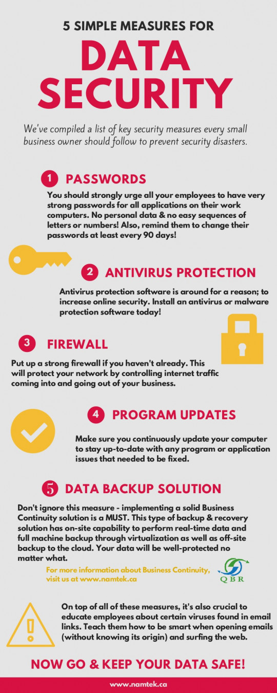 Key Data Security Measures for Optimal Business Protection
