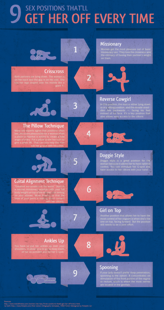 9 Best Ever Sex Positions