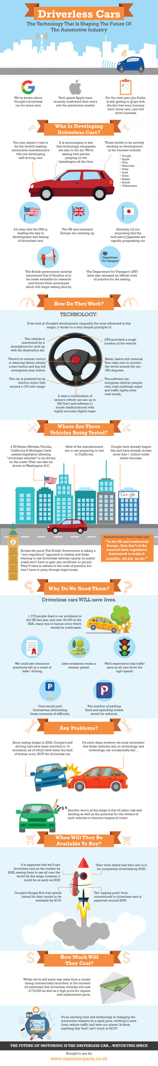 Driverless Cars - The Technology That Is Shaping The Automotive Industry