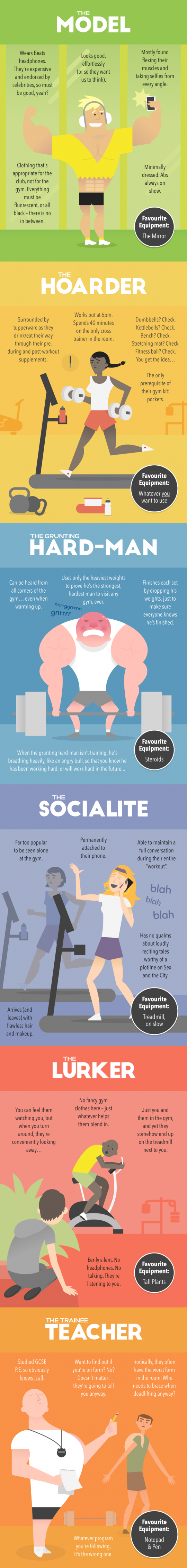 The SIX Most Annoying Gym Personalities