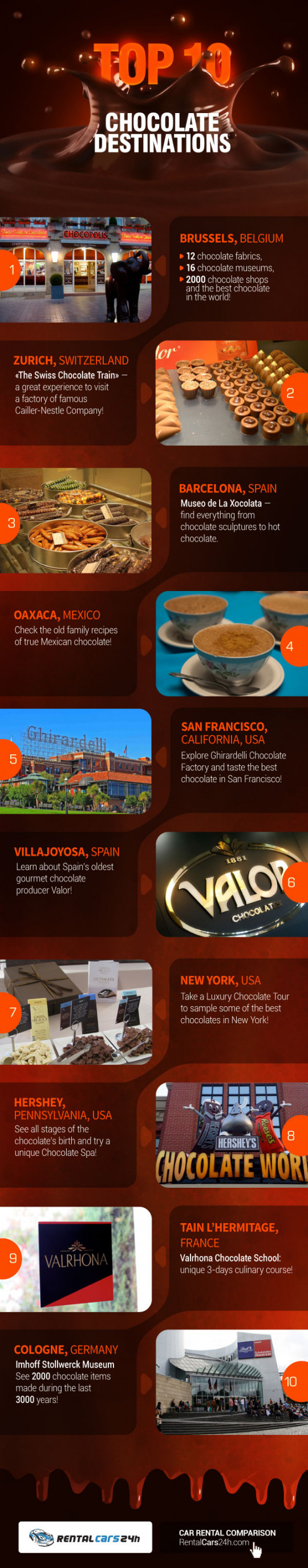TOP 10 Chocolate Destinations