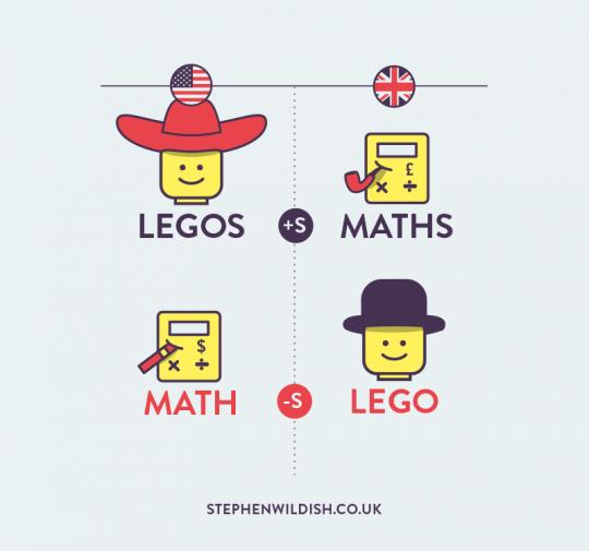Legos and Maths