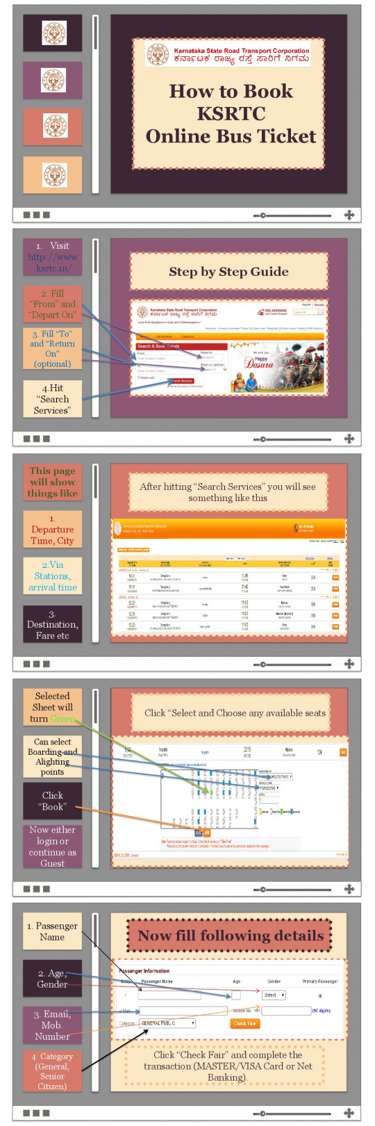KSRTC Online Booking Infographic: First on Web