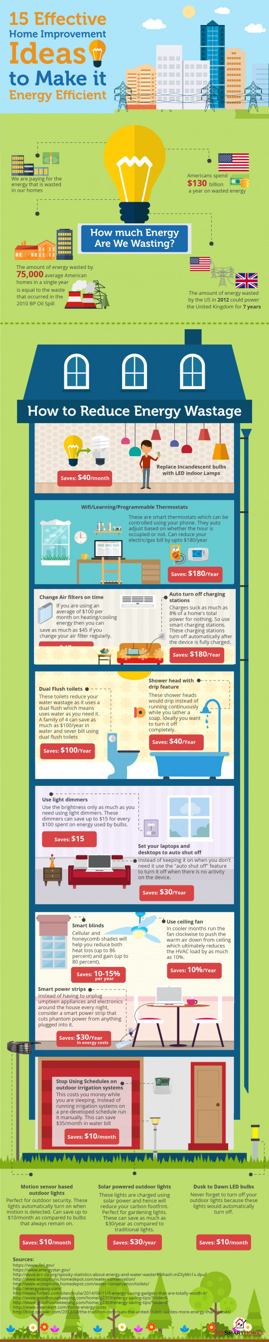 15 Ways to Make your Home Energy Efficient and Reduce Utility Bill