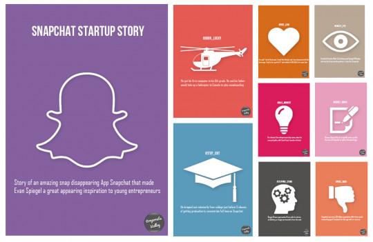 Snapchat Startup Story