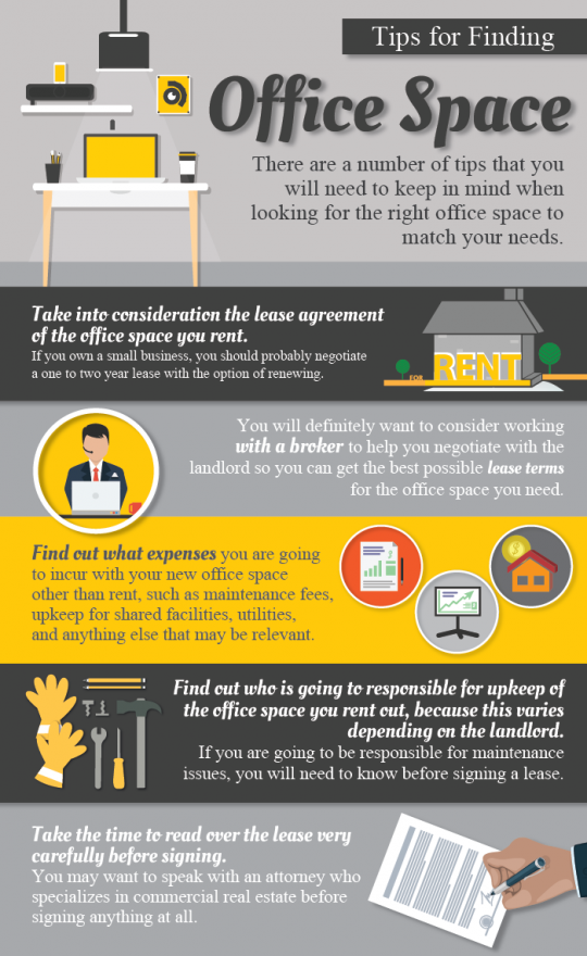 Tips for Finding Office Space
