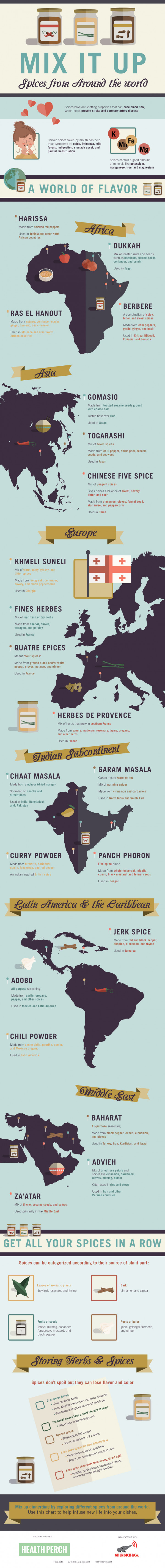 Mix It Up: Spices From Around the World