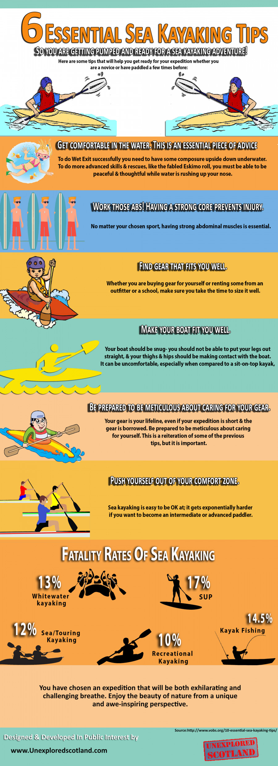 6 Essential Sea Kayaking Tips