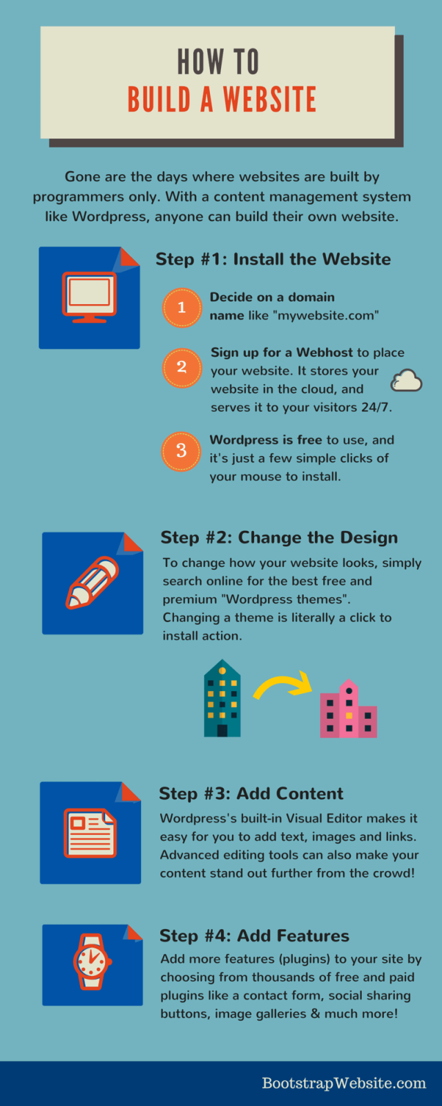 How to Set-Up A Website Quickly and Cheaply