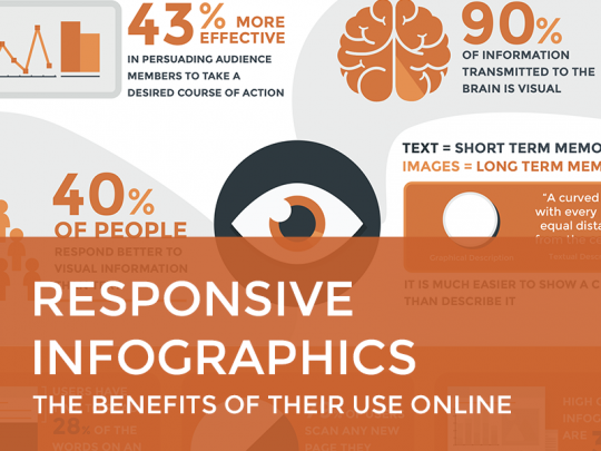 infographic marketing strategy - The Benefits of Their Use Online