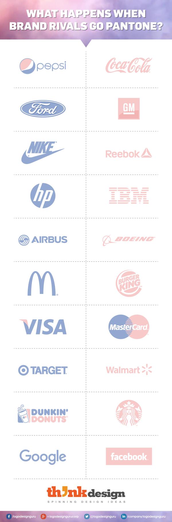 What Happens When Brand Rivals Go Pantone