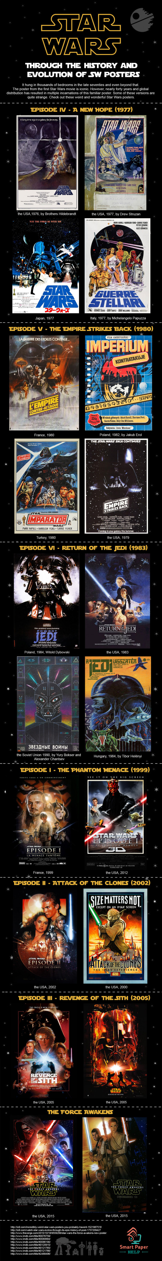 Star Wars: Through the Evolution of Posters