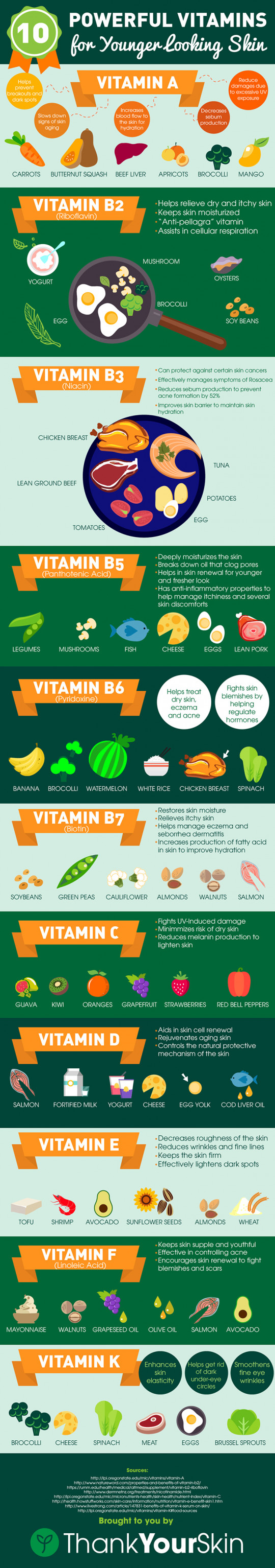 10 Powerful Vitamins for Younger Looking Skin