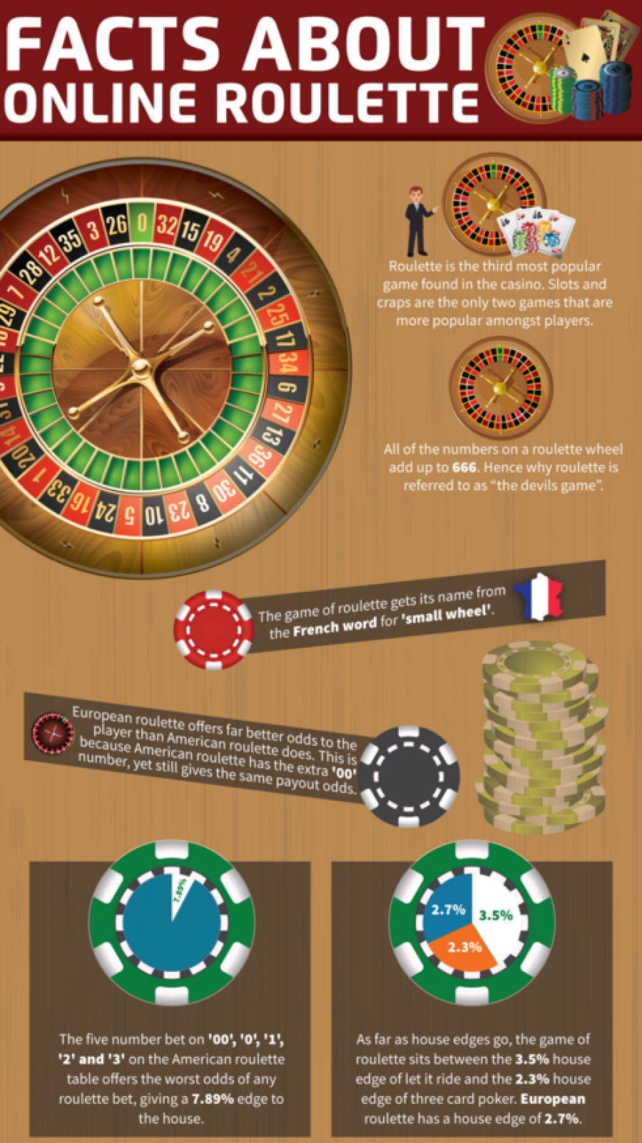 289403? w=900 - Complete Guide to Online Roulette