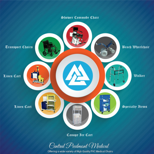 Central Piedmont Medical
