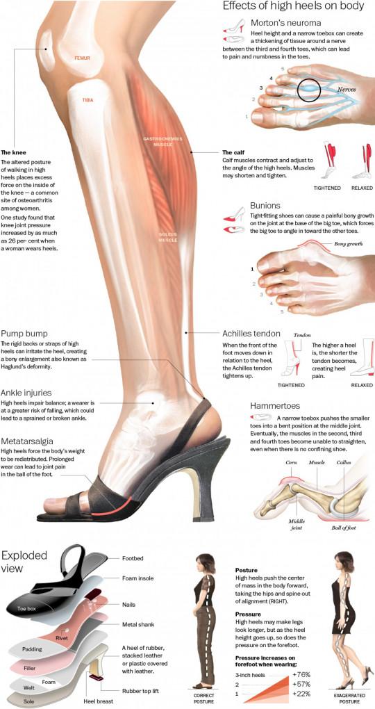True Effect High Heels