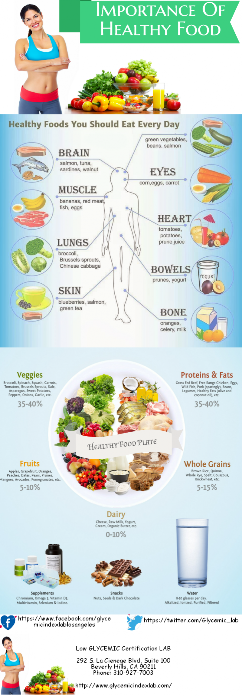 The 10 Healthiest Foods You Should Eat Every Day Practicallongevity Com