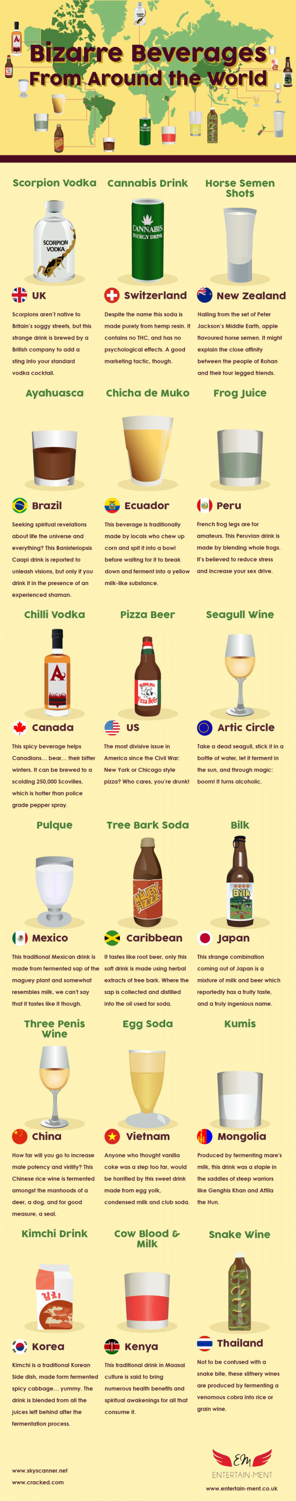 Bizarre Beverages From Around the World
