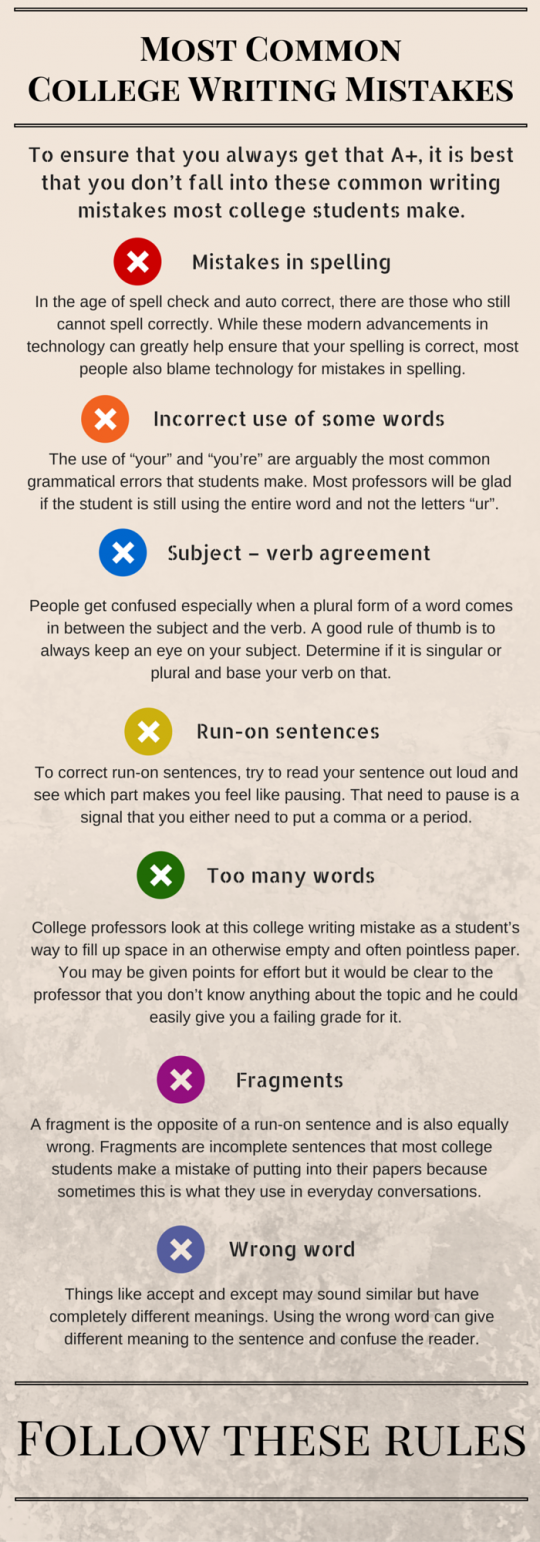 Most Common College Writing Mistakes