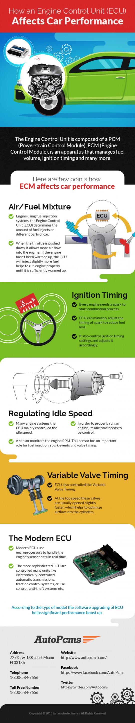 How an Engine Control Unit (ECU) Affects Car Performance