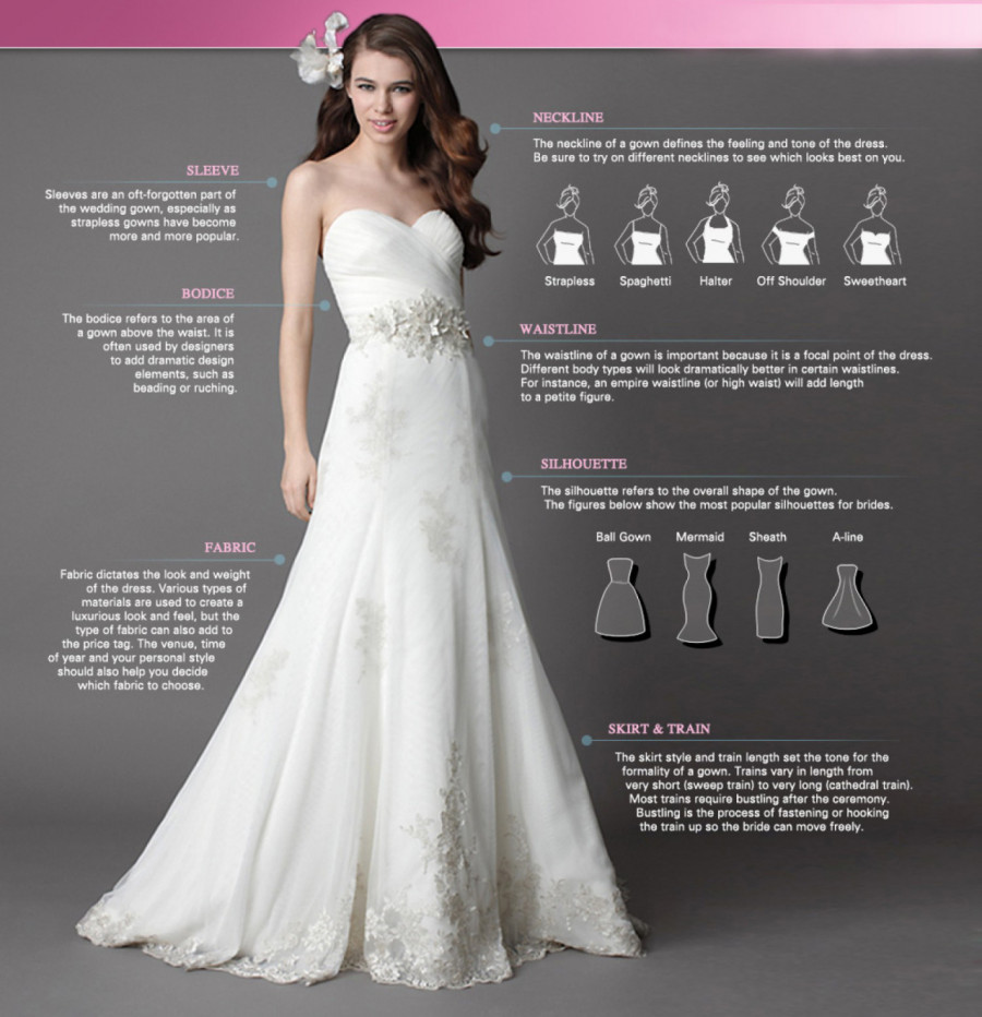 296943? w=900 - 6 Tips for Choosing the Perfect Wedding Dress