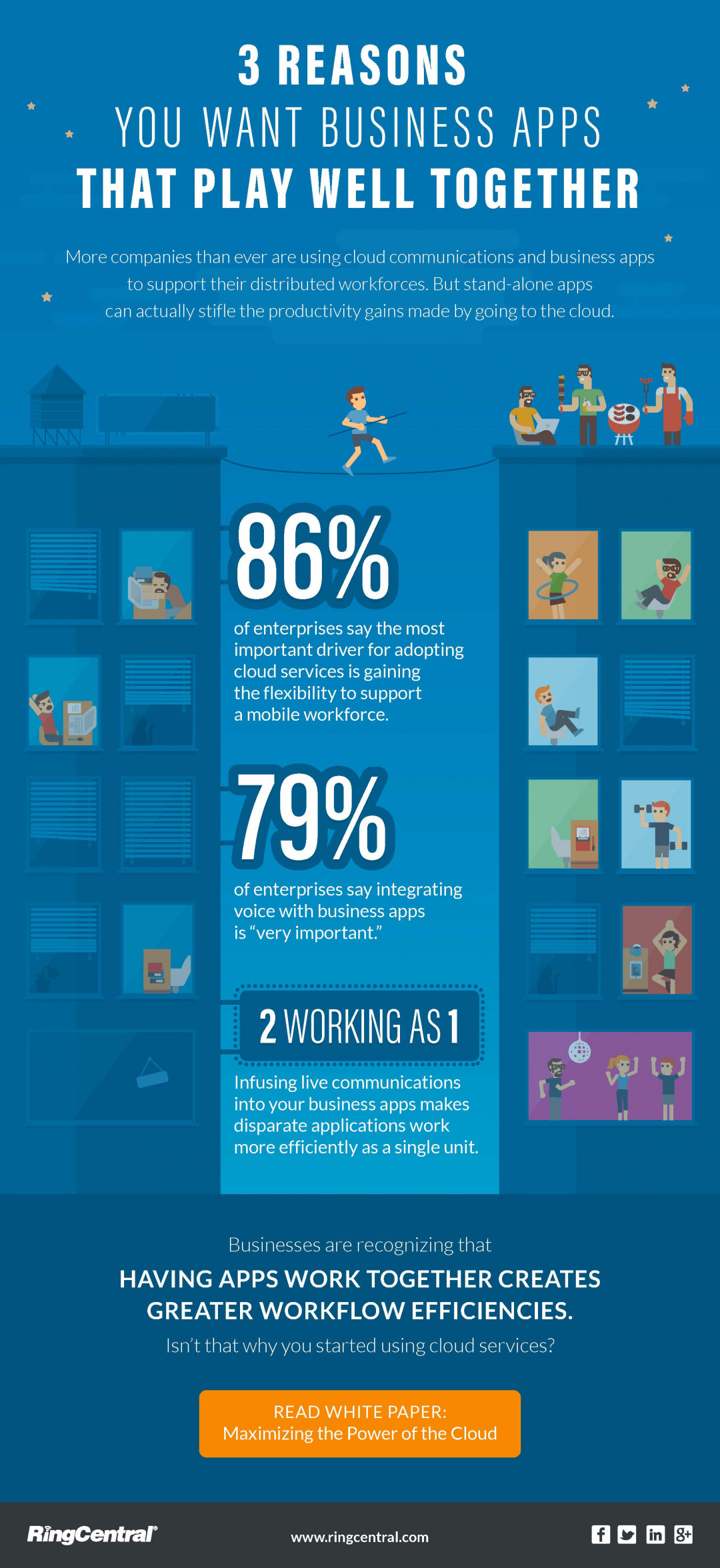 Infographic: Do Your Business Apps Play Well Together?