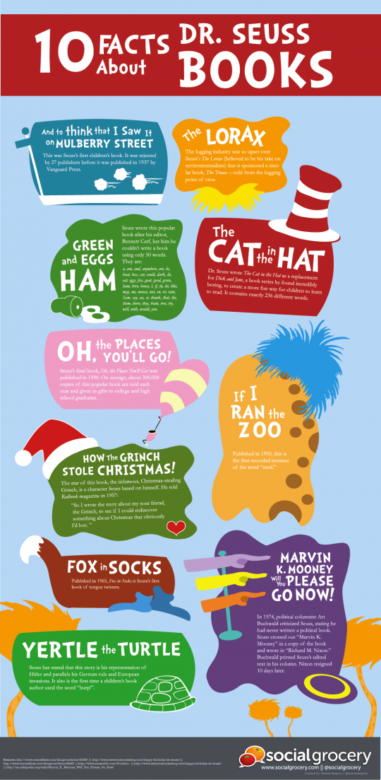 10 Facts About Dr. Seuss Books